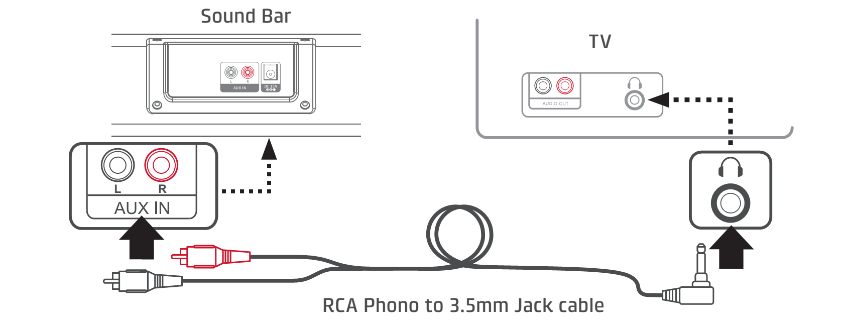 Gdsbt30cs How To Connect A Tv Support Centre Headset Plug Wiring Diagram Of Rca If Your Does Not Have An Analogue Audio Out Use The Headphone Socket